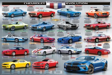 Camaro Evolution