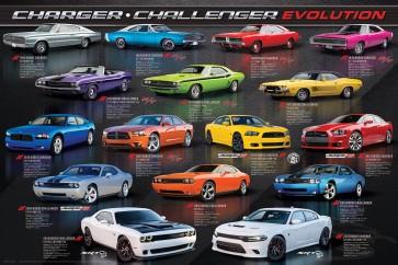 Charger-Challenger Evolution
