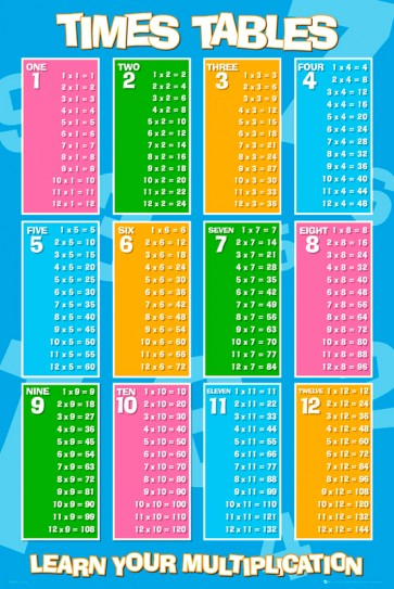 Times Table - Learn your multiplication