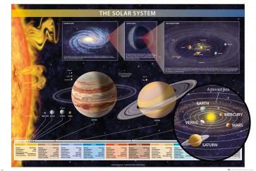 Charte X - Solar System Details