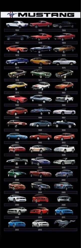 Ford - Mustang - Evolution
