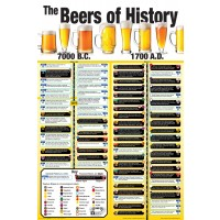 The Beers of History