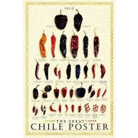 The Great Chile Poster