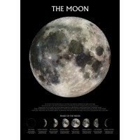 Moon - Phases of The Moon